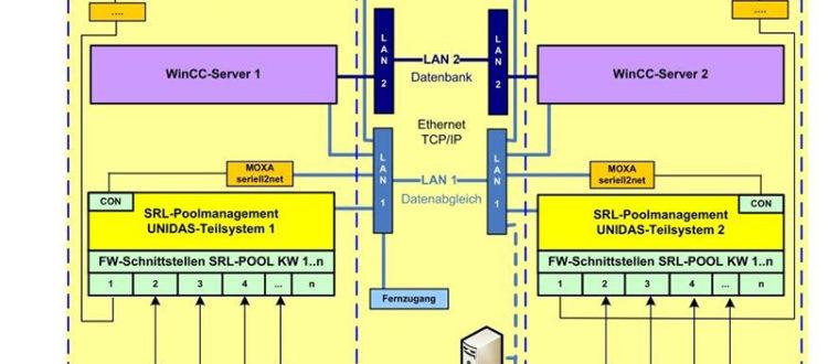 envia-THERM-Konfigurator