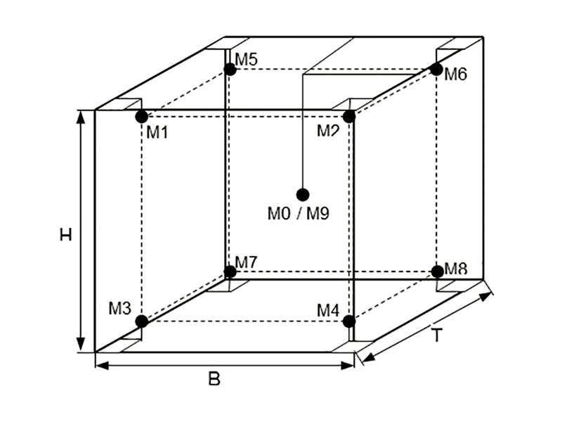 9-Punkt-Kalibrierung bei AUCOTEAM
